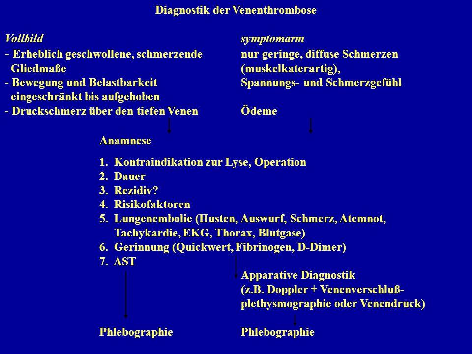 Diagnostik der Venenthrombose