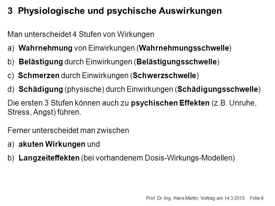 Physiologische und psychische Auswirkungen