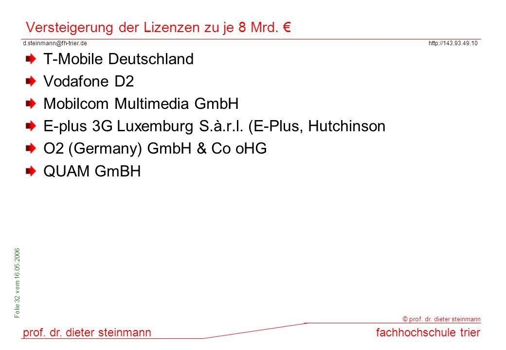 Versteigerung der Lizenzen zu je 8 Mrd. €