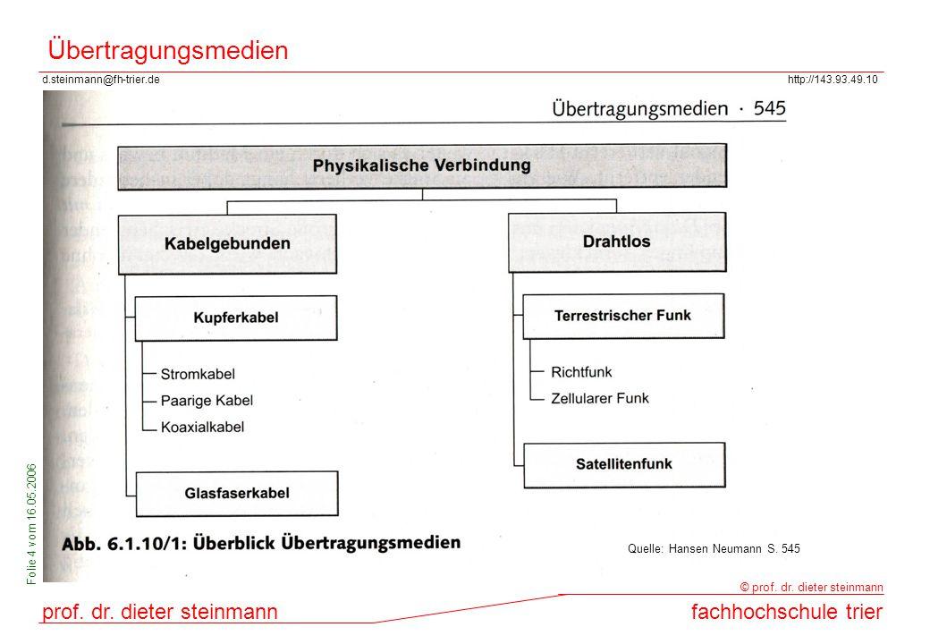 Übertragungsmedien Quelle: Hansen Neumann S. 545