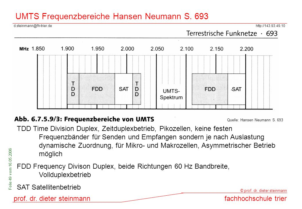 UMTS Frequenzbereiche Hansen Neumann S. 693