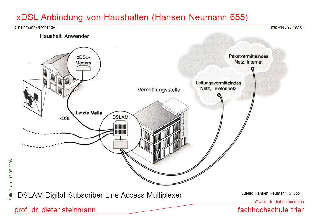xDSL Anbindung von Haushalten (Hansen Neumann 655)