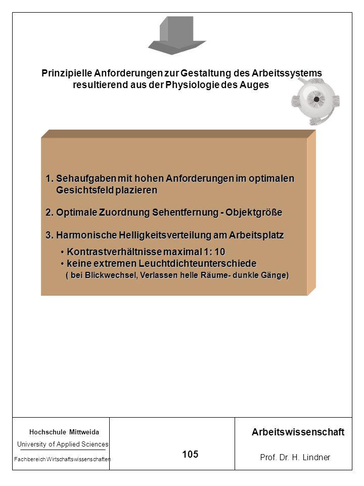 Prinzipielle Anforderungen zur Gestaltung des Arbeitssystems