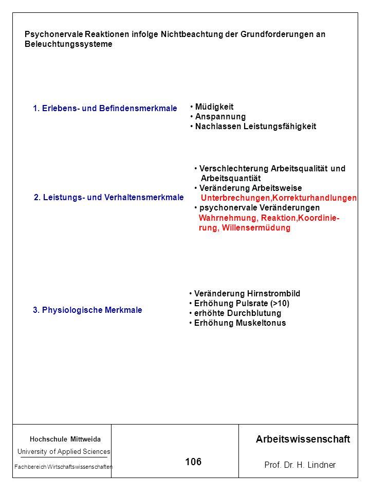 Psychonervale Reaktionen infolge Nichtbeachtung der Grundforderungen an