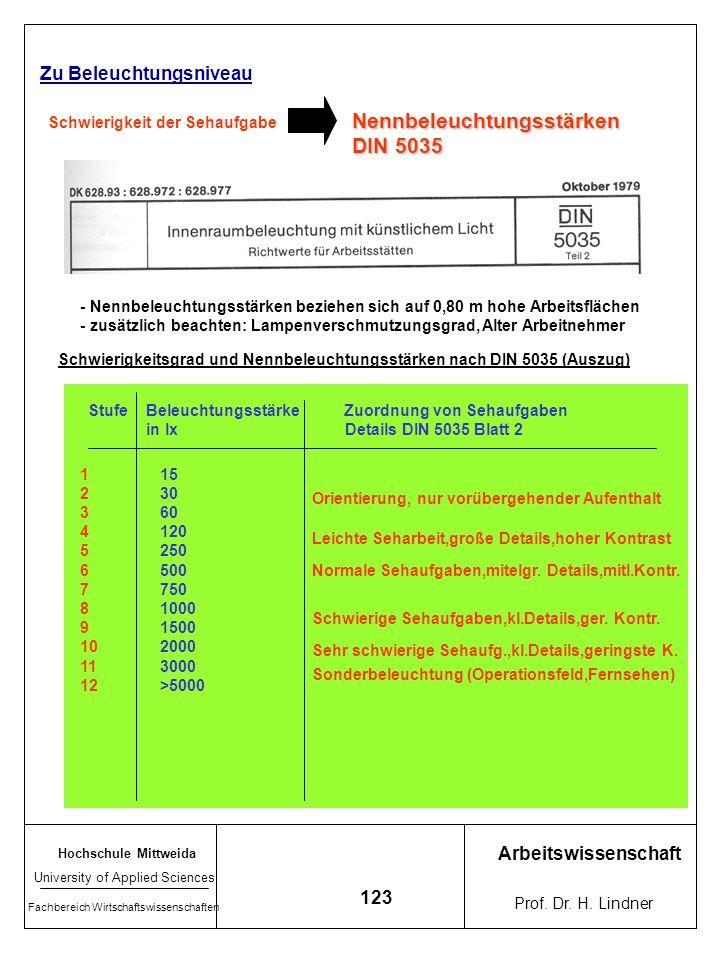 Nennbeleuchtungsstärken DIN 5035