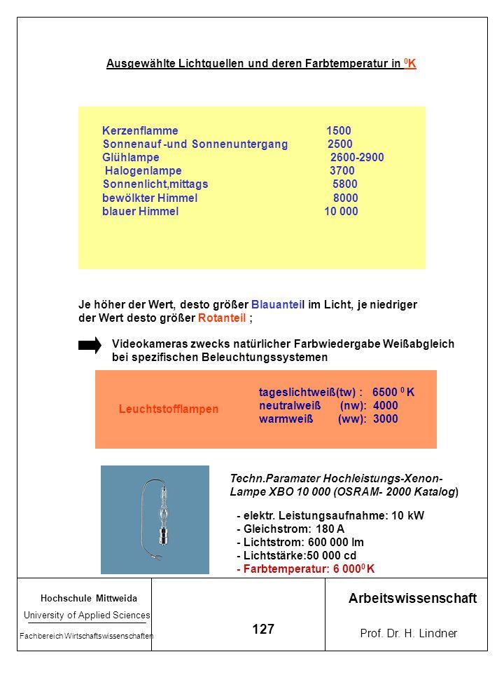 Ausgewählte Lichtquellen und deren Farbtemperatur in 0K