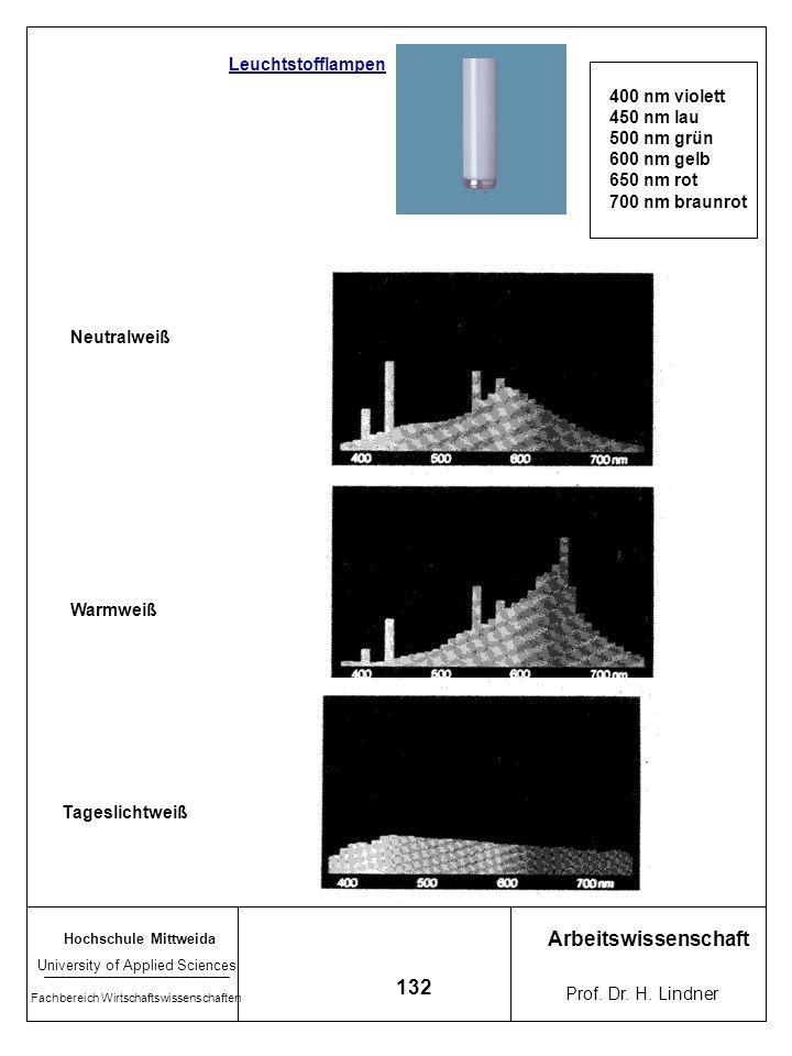 Arbeitswissenschaft 132 Leuchtstofflampen 400 nm violett 450 nm lau