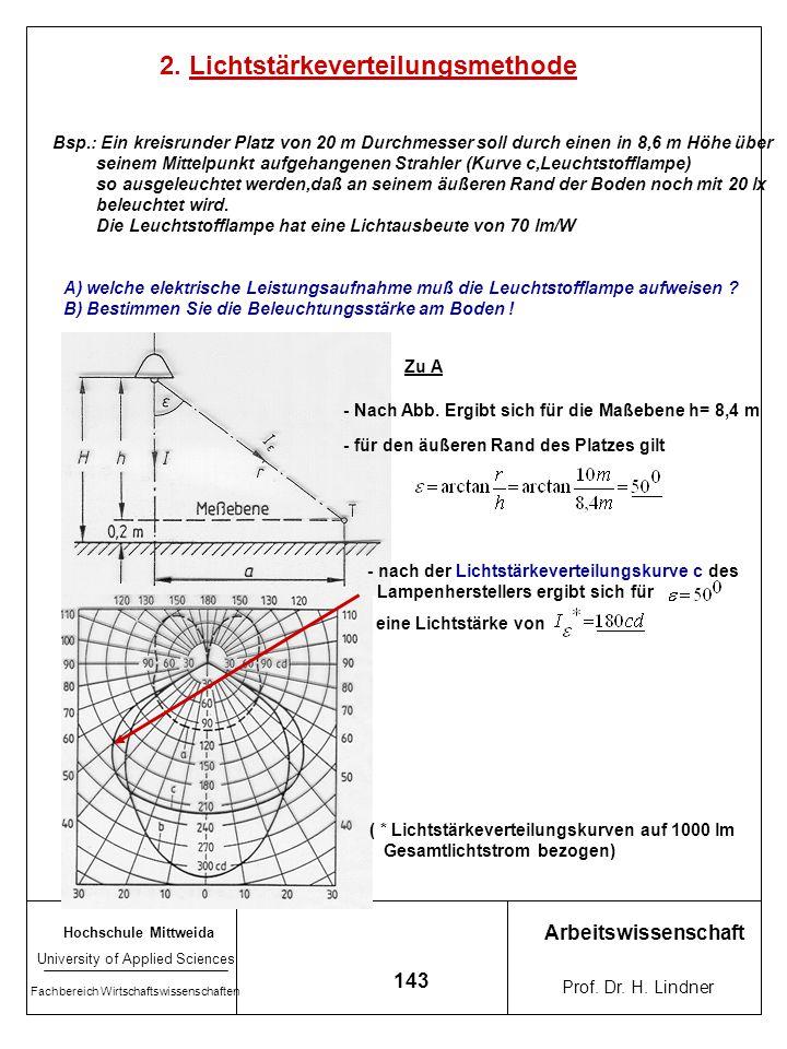 2. Lichtstärkeverteilungsmethode