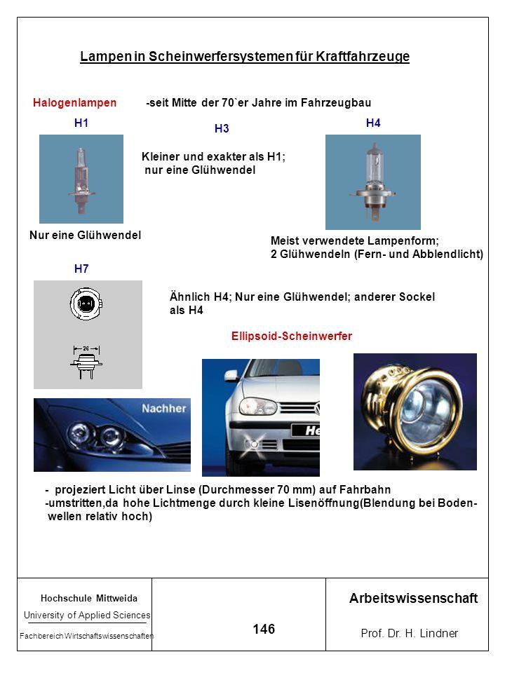 Lampen in Scheinwerfersystemen für Kraftfahrzeuge