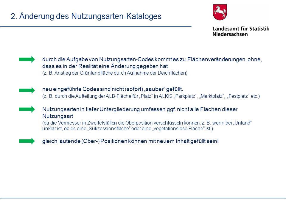 2. Änderung des Nutzungsarten-Kataloges
