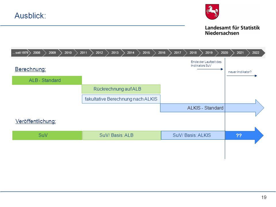 Ausblick: Berechnung: Veröffentlichung: ALB - Standard