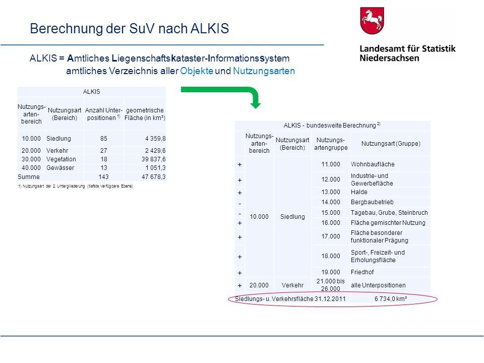 Berechnung der SuV nach ALKIS