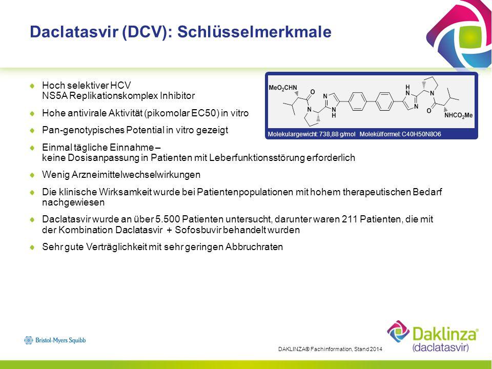 Daclatasvir (DCV): Schlüsselmerkmale