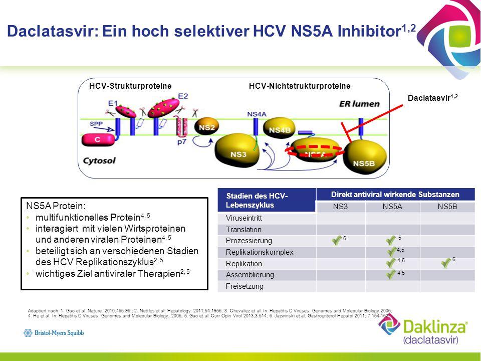 Daclatasvir: Ein hoch selektiver HCV NS5A Inhibitor1,2