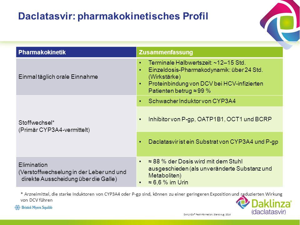 Daclatasvir: pharmakokinetisches Profil