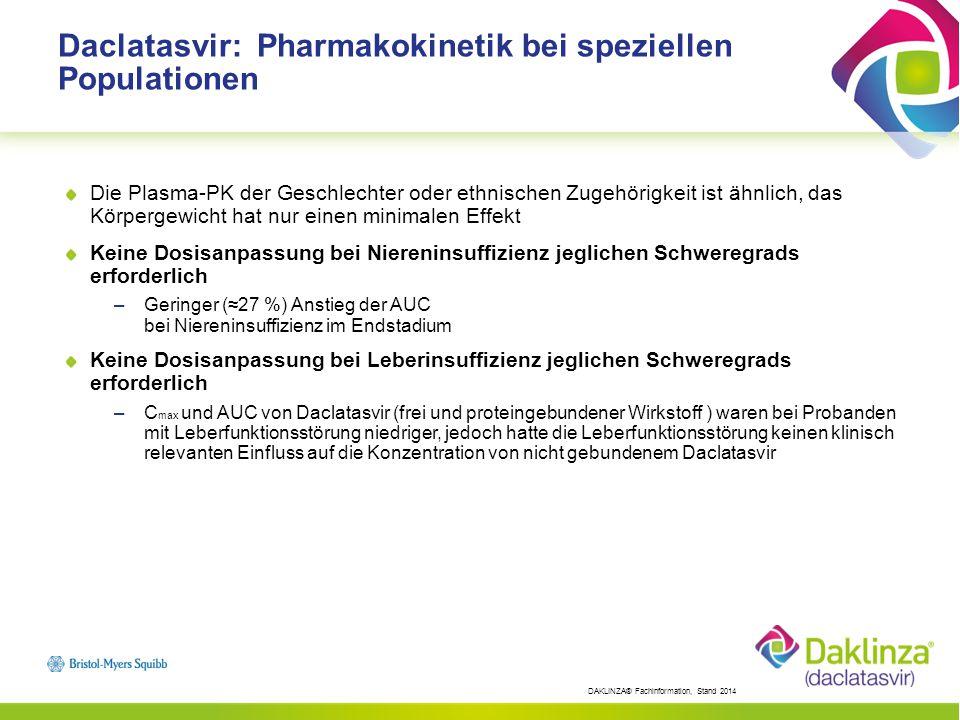 Daclatasvir: Pharmakokinetik bei speziellen Populationen