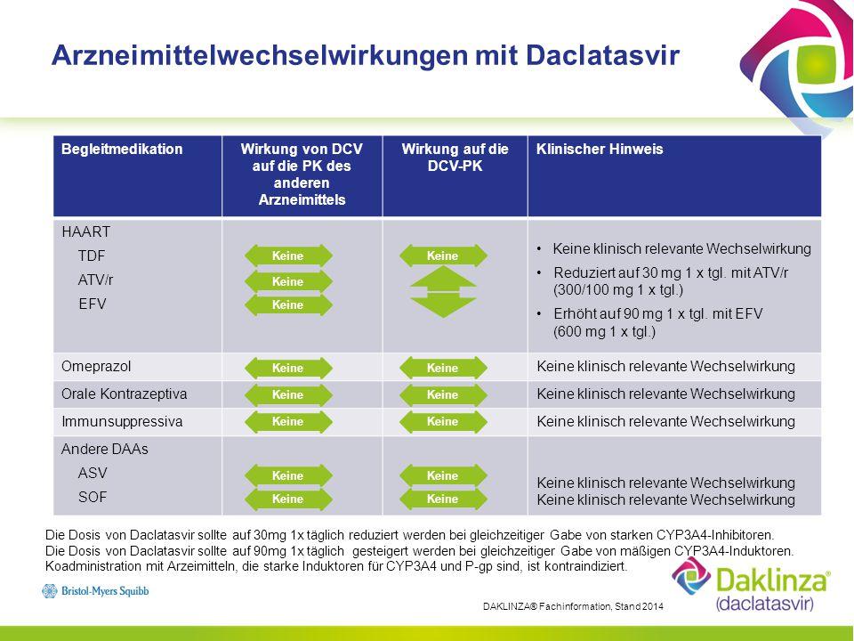 Arzneimittelwechselwirkungen mit Daclatasvir