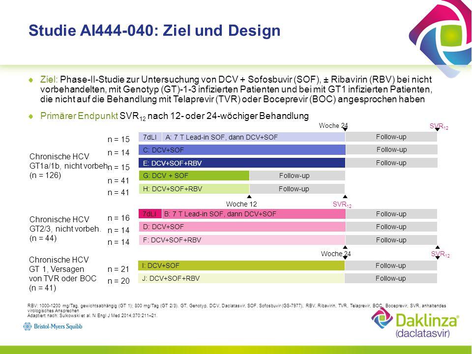Studie AI444-040: Ziel und Design