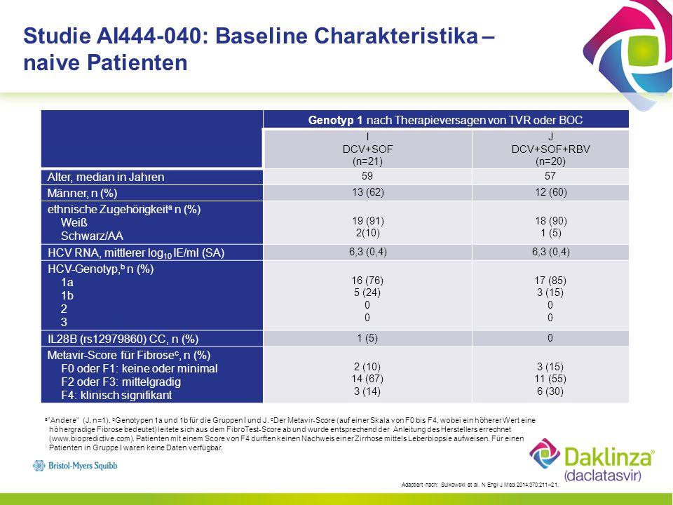 Genotyp 1 nach Therapieversagen von TVR oder BOC