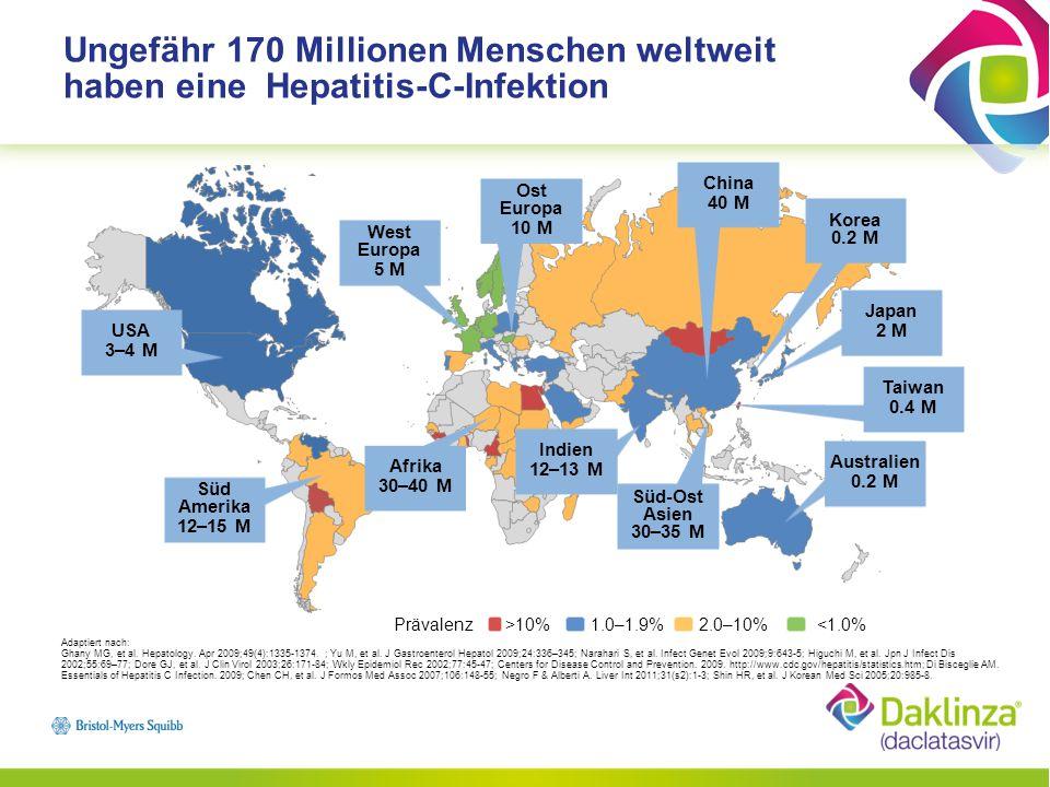 Ungefähr 170 Millionen Menschen weltweit haben eine Hepatitis-C-Infektion