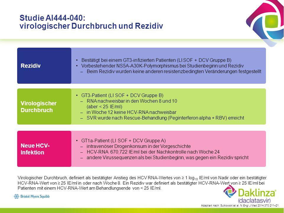 Studie AI444-040: virologischer Durchbruch und Rezidiv