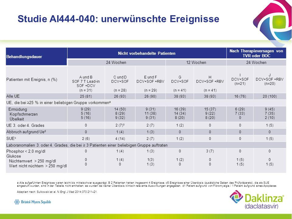 Studie AI444-040: unerwünschte Ereignisse