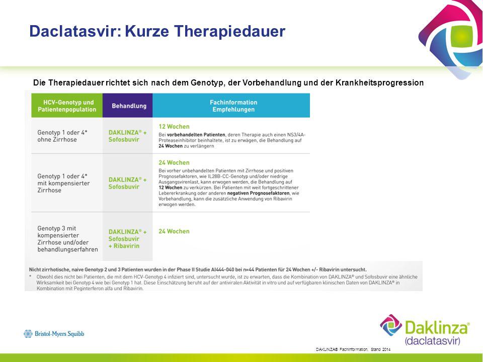 Daclatasvir: Kurze Therapiedauer