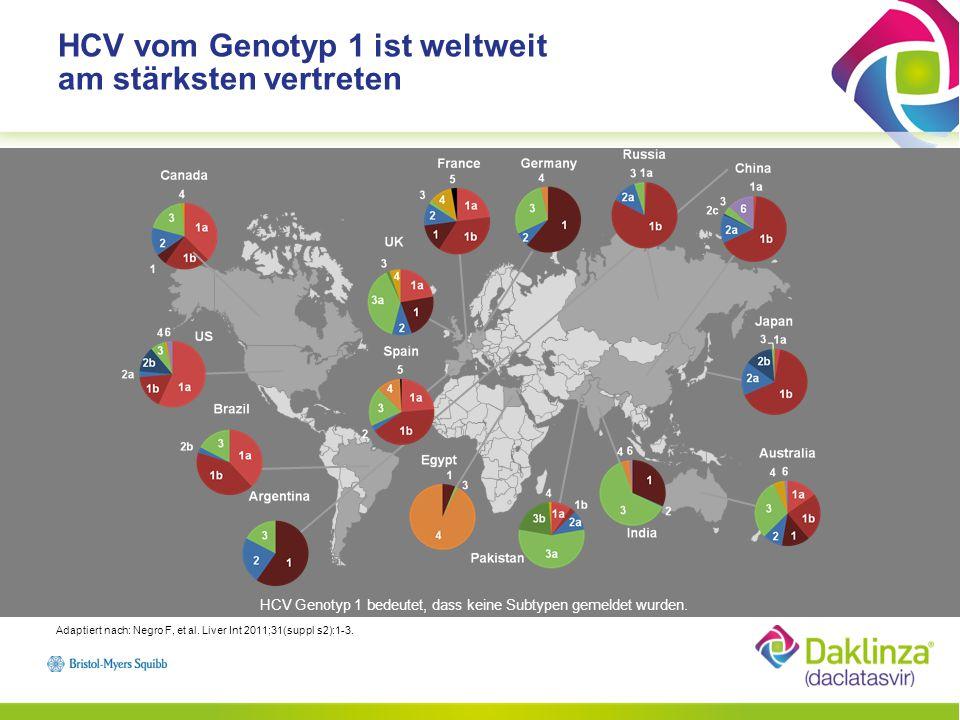 HCV vom Genotyp 1 ist weltweit am stärksten vertreten