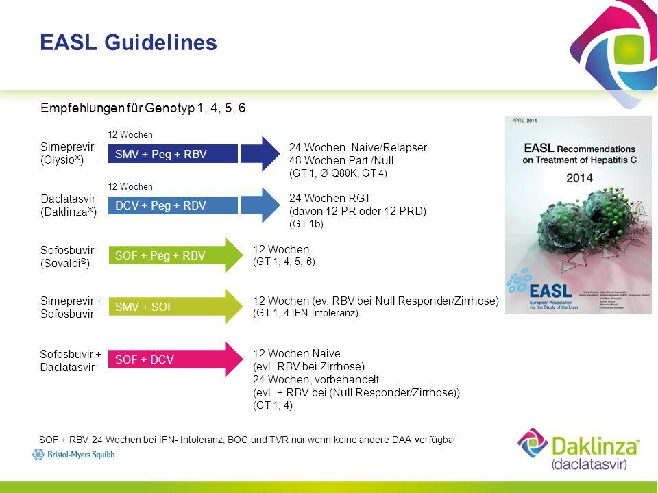 EASL Guidelines Empfehlungen für Genotyp 1, 4, 5, 6 Simeprevir