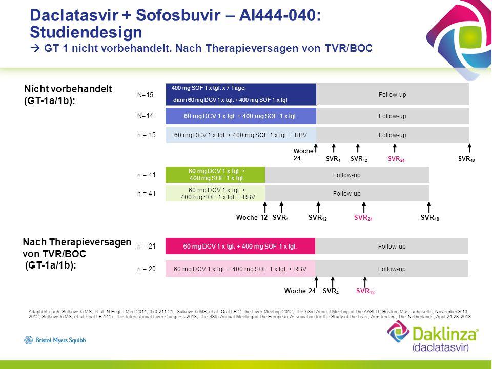 Daclatasvir + Sofosbuvir – AI444-040: Studiendesign  GT 1 nicht vorbehandelt. Nach Therapieversagen von TVR/BOC