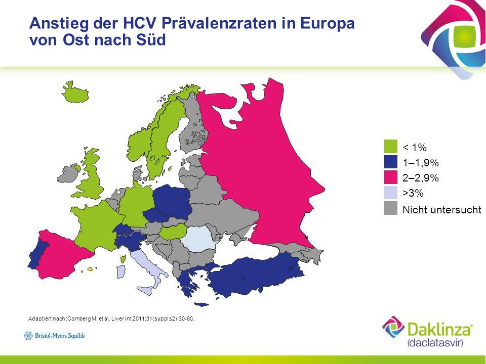 Anstieg der HCV Prävalenzraten in Europa von Ost nach Süd