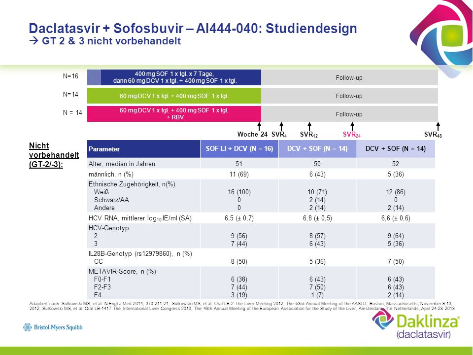 dann 60 mg DCV 1 x tgl. + 400 mg SOF 1 x tgl.