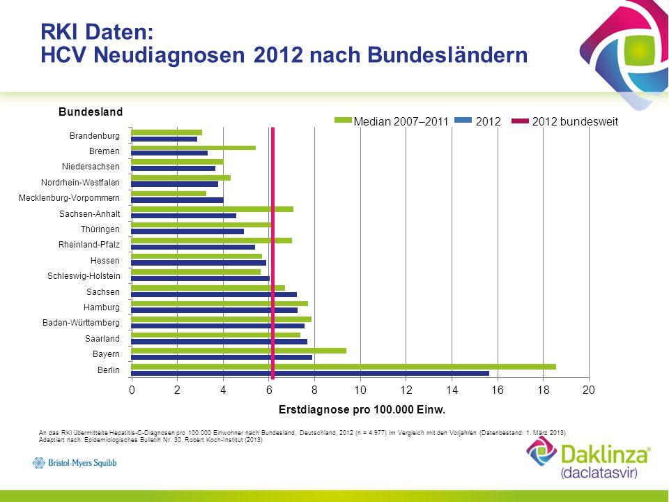 RKI Daten: HCV Neudiagnosen 2012 nach Bundesländern