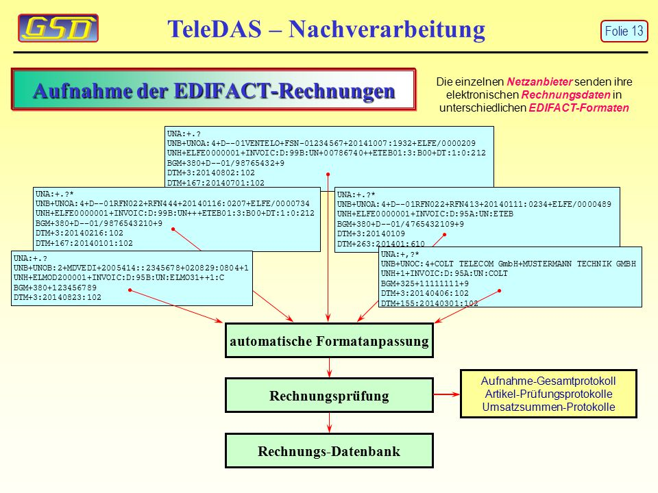 Aufnahme der EDIFACT-Rechnungen