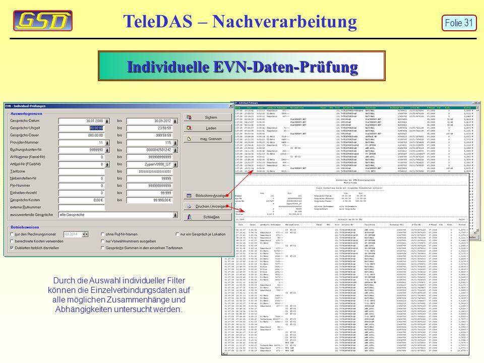 Individuelle EVN-Daten-Prüfung