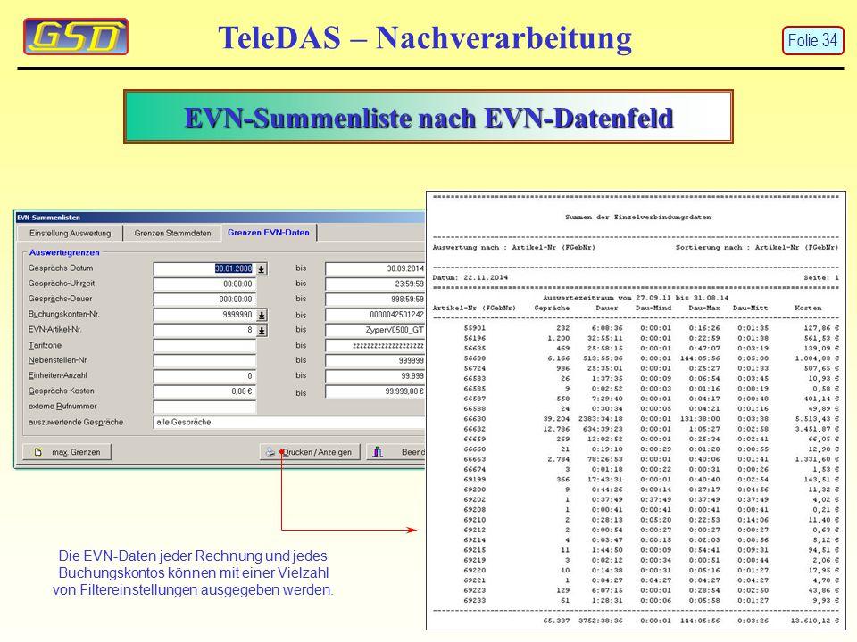 EVN-Summenliste nach EVN-Datenfeld