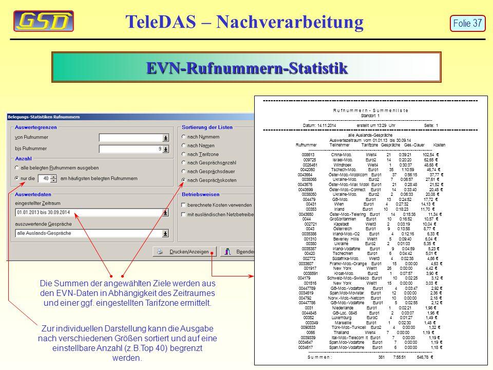 EVN-Rufnummern-Statistik