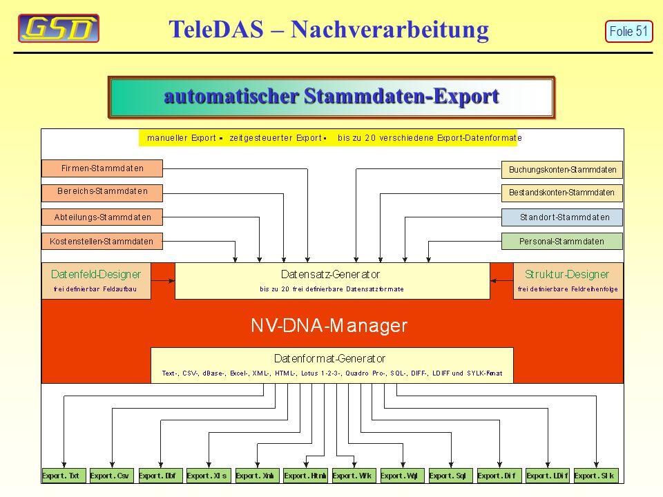 TeleDAS – Nachverarbeitung automatischer Stammdaten-Export