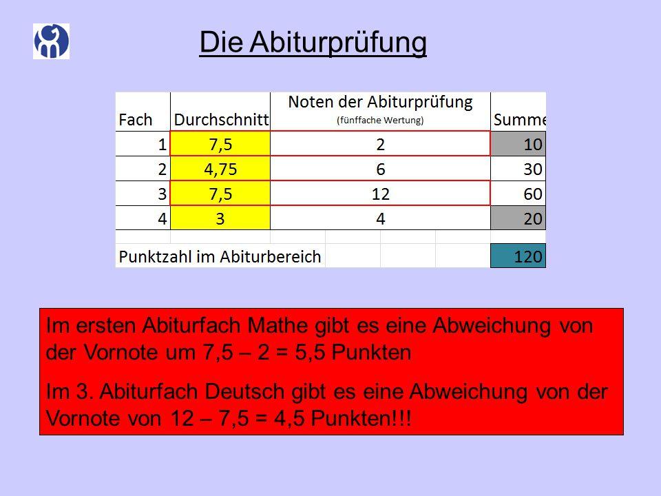 Die Abiturprüfung Im ersten Abiturfach Mathe gibt es eine Abweichung von der Vornote um 7,5 – 2 = 5,5 Punkten.