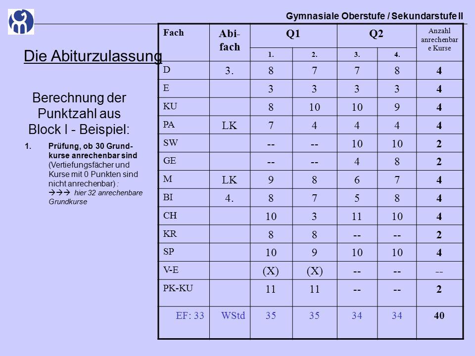 Gymnasiale Oberstufe / Sekundarstufe II