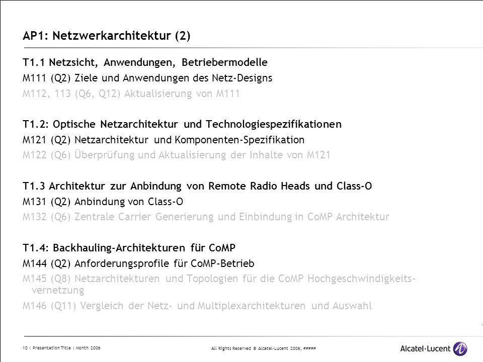AP1: Netzwerkarchitektur (2)
