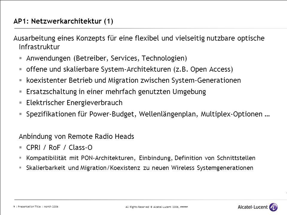 AP1: Netzwerkarchitektur (1)