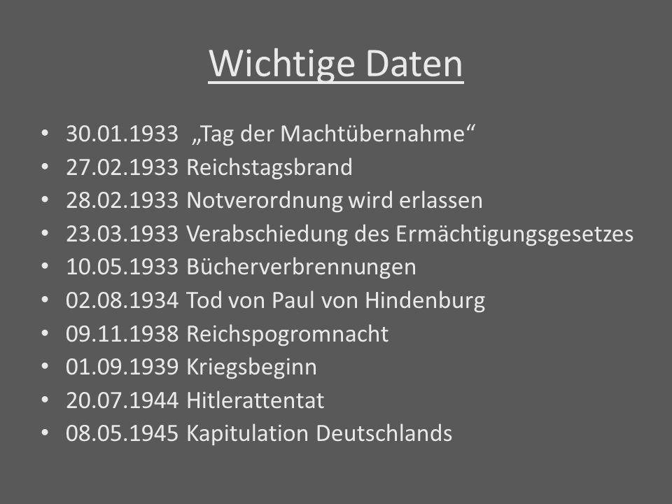 """Wichtige Daten 30.01.1933 """"Tag der Machtübernahme"""