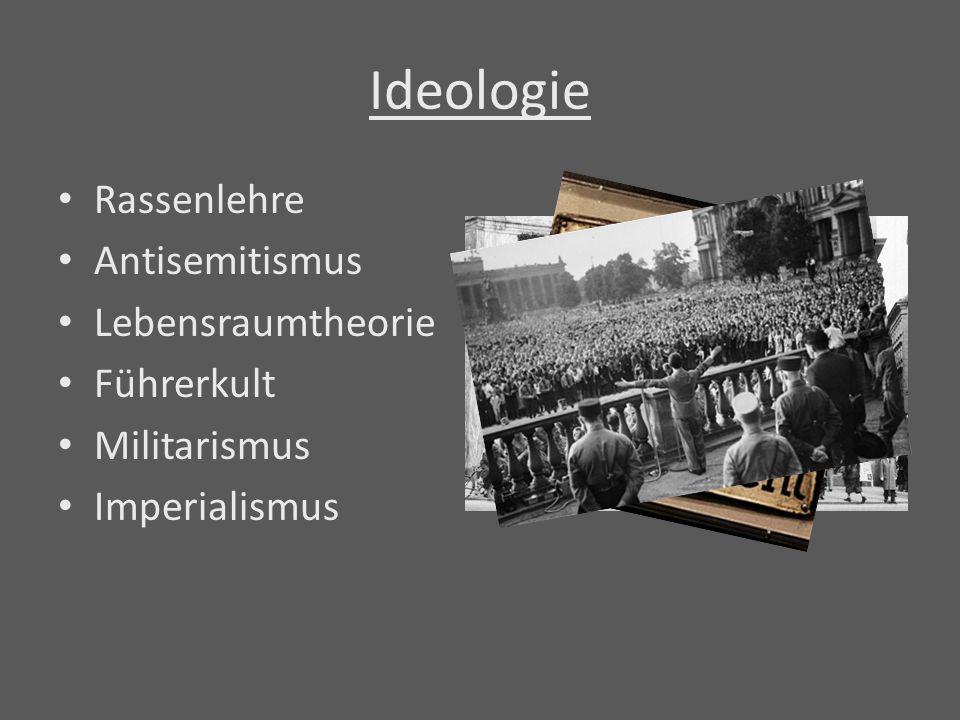 Ideologie Rassenlehre Antisemitismus Lebensraumtheorie Führerkult