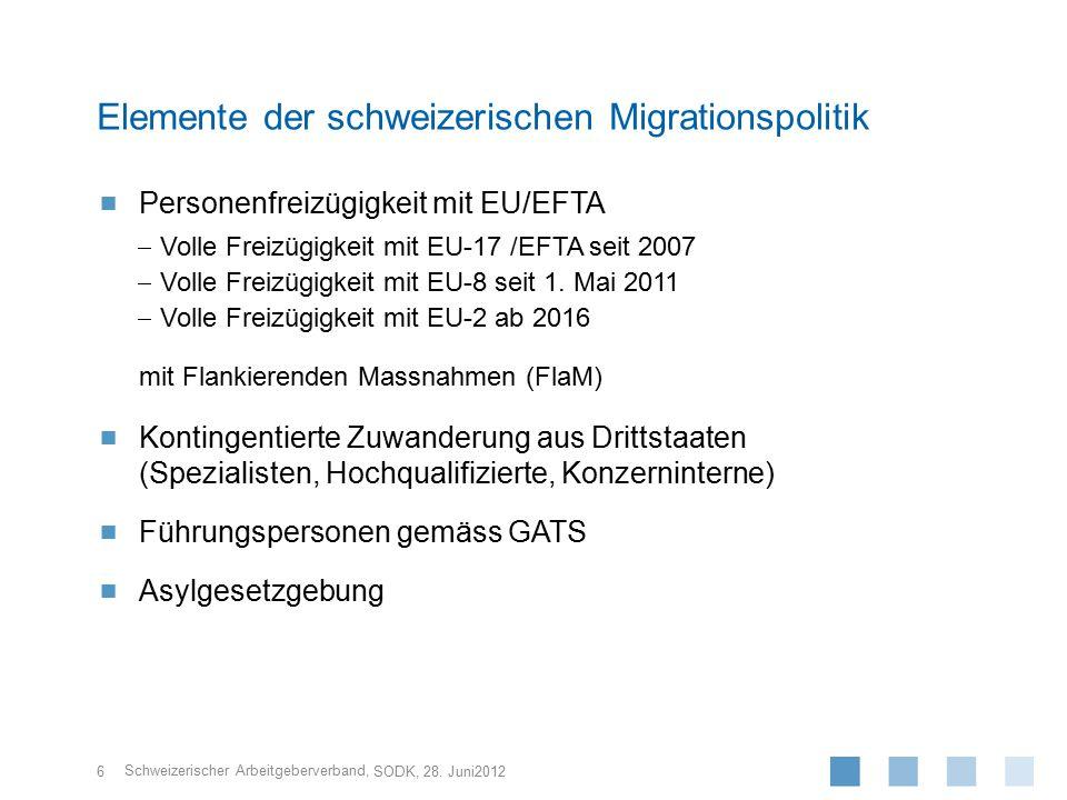 Elemente der schweizerischen Migrationspolitik