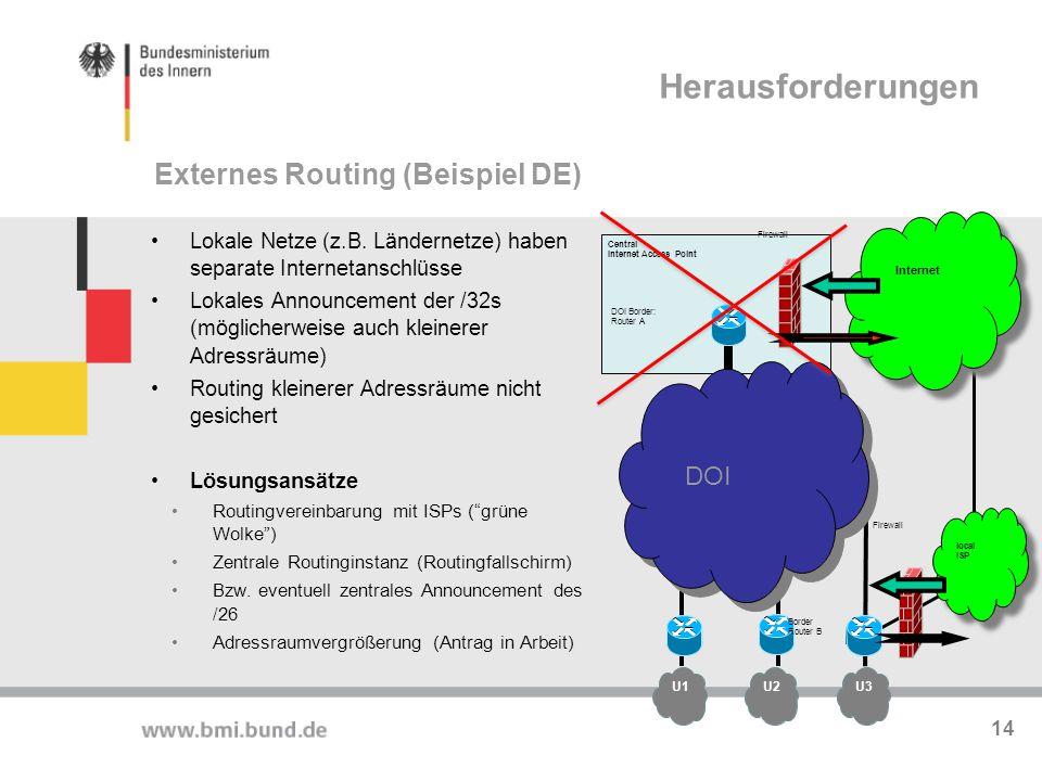 Externes Routing (Beispiel DE)