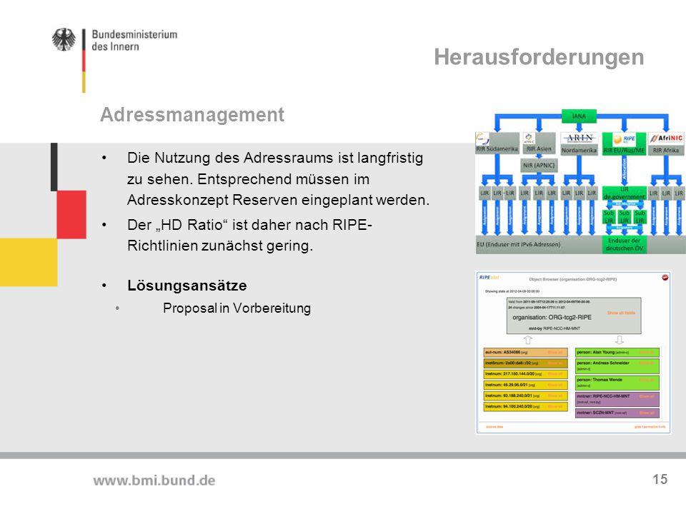 Herausforderungen Adressmanagement