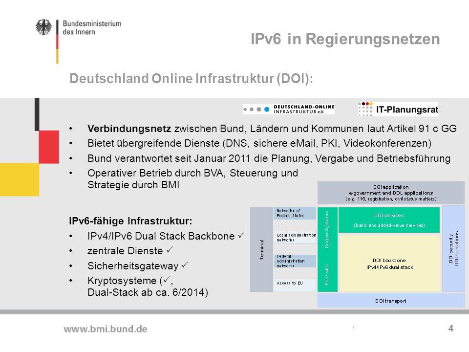 Deutschland Online Infrastruktur (DOI):
