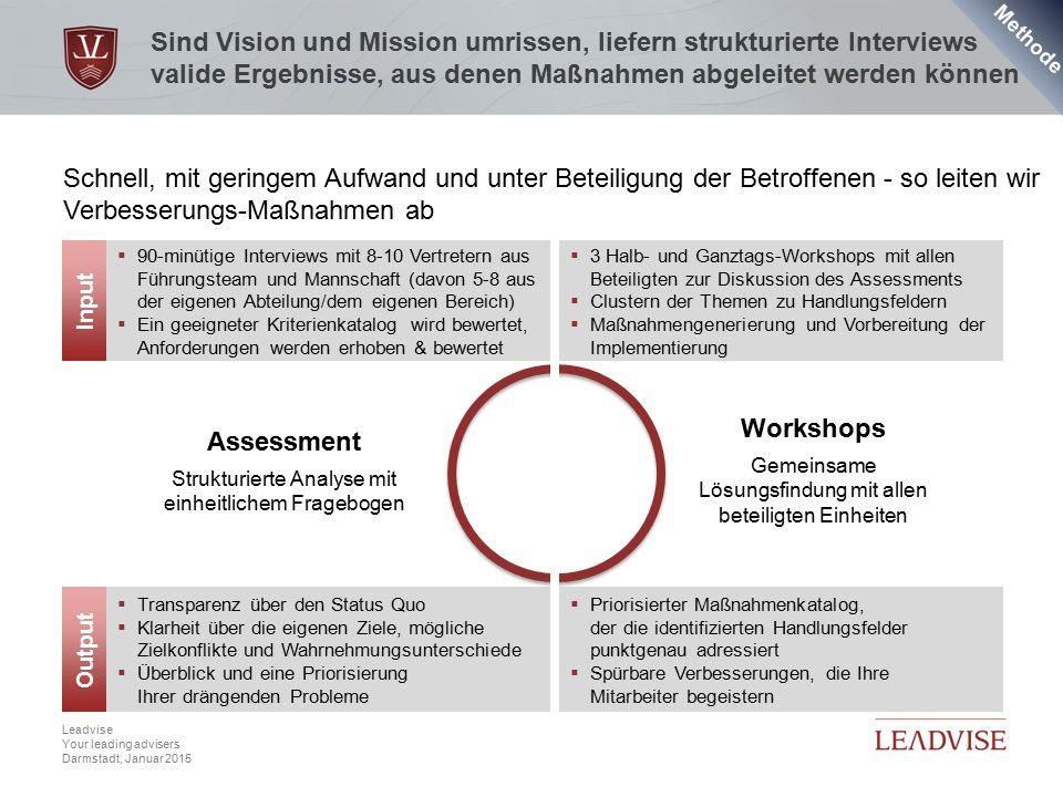 Methode Sind Vision und Mission umrissen, liefern strukturierte Interviews valide Ergebnisse, aus denen Maßnahmen abgeleitet werden können.