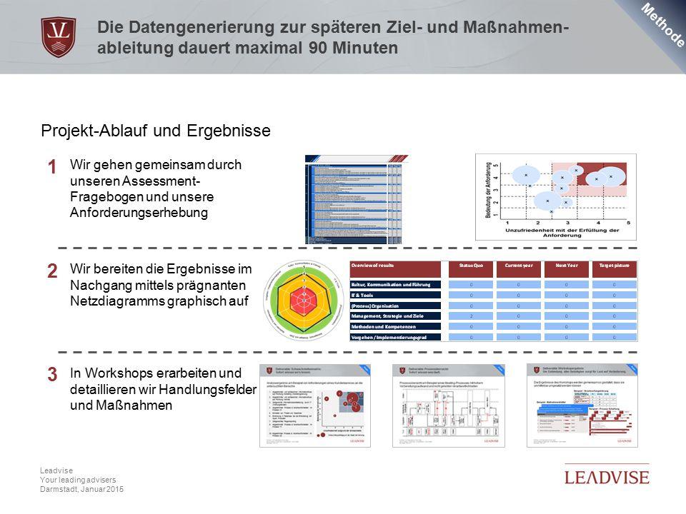 Methode Die Datengenerierung zur späteren Ziel- und Maßnahmen-ableitung dauert maximal 90 Minuten. Projekt-Ablauf und Ergebnisse.